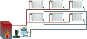 Сучасна система опалення вже не здатна правильно функціонувати без використання циркуляційного насоса