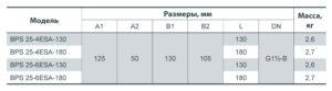 Габаритні розміри циркуляційних насосів серії BPS-ESA