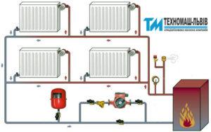 Один із варіантів встановлення розширювального баку у системі опалення