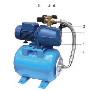 Будова стандартної насосної станції: 1. Вхідний отвір; 2. Вихідний отвір; 3. Пробка заливного отвору; 4. Пробка зливного отвору; 5. Манометр; 6. Реле тиску; 7. Гідроакумулятор.